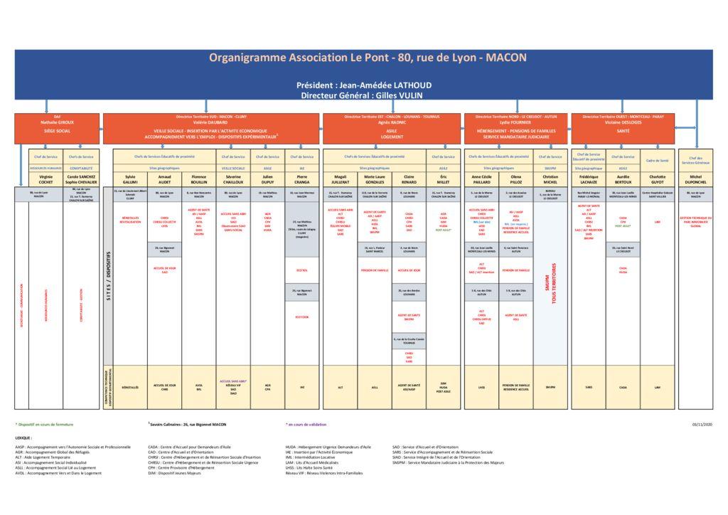 thumbnail of 2020-11-03 organigramme territorial 2020